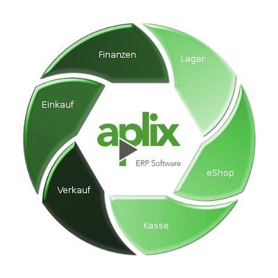 aplix Funktionskreis bio _grün_400_400